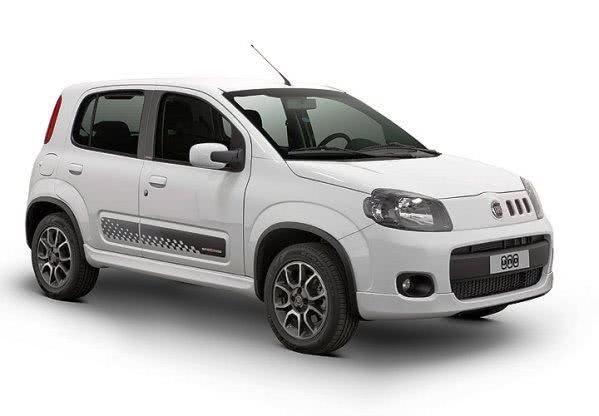 carros-mais-baratos-do-brasil