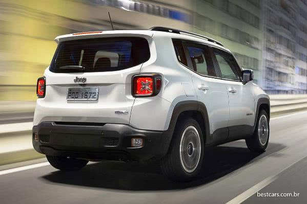 Jeep Renegade preco