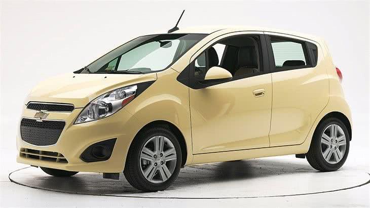 consumo-Chevrolet-Spark Chevrolet Spark - Preço, Fotos 2019