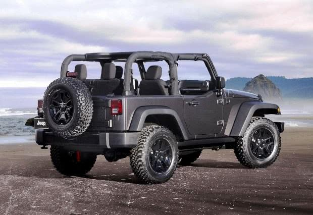 consumo Jeep Wrangler