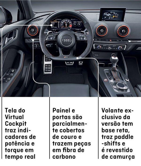 painel-audi-rs3-sedan Audi RS3 Sedan - Preço, Ficha Técnica, Versões, Consumo 2019