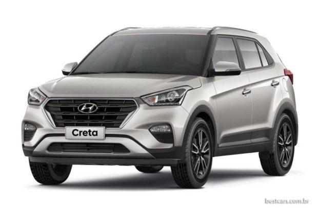 consumo-hyundai-cetra-pcd-e1554081340564 Hyundai Creta PCD - Preço, Desconto, Versões, Fotos 2019