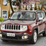 renegade-s-sport-foto-1-150x150 Jeep Renegade é Bom? Consumo, Ficha Técnica 2019